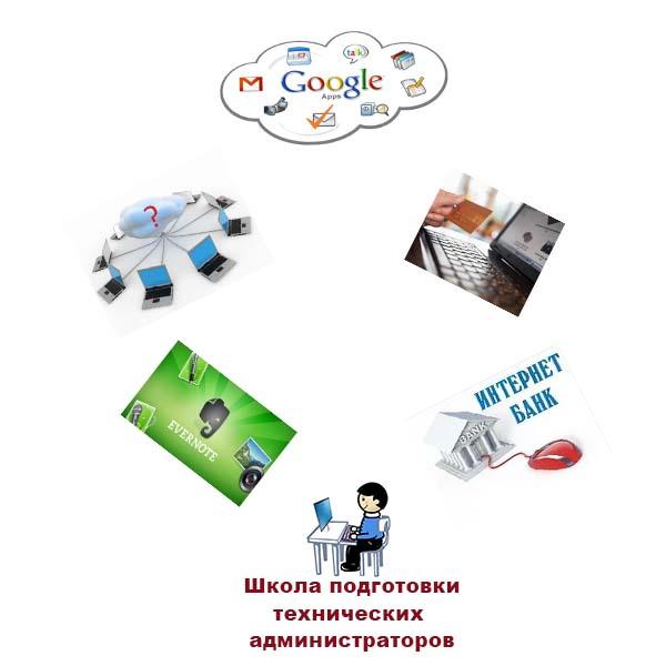 Возможности компьютера рис1